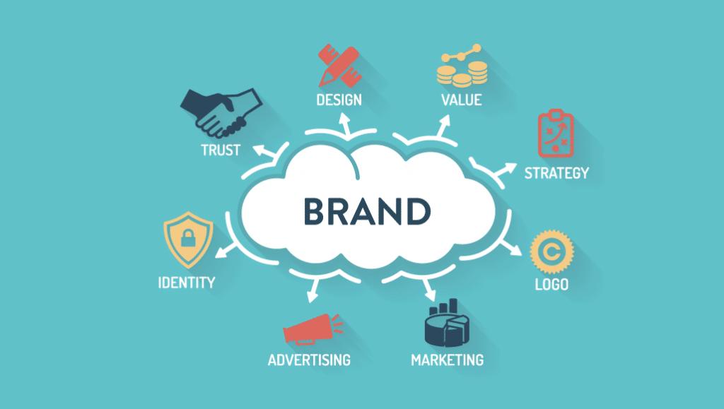 estrategia de branding